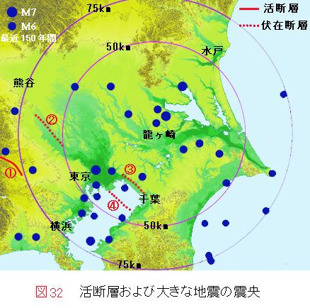 最近 地震 多発